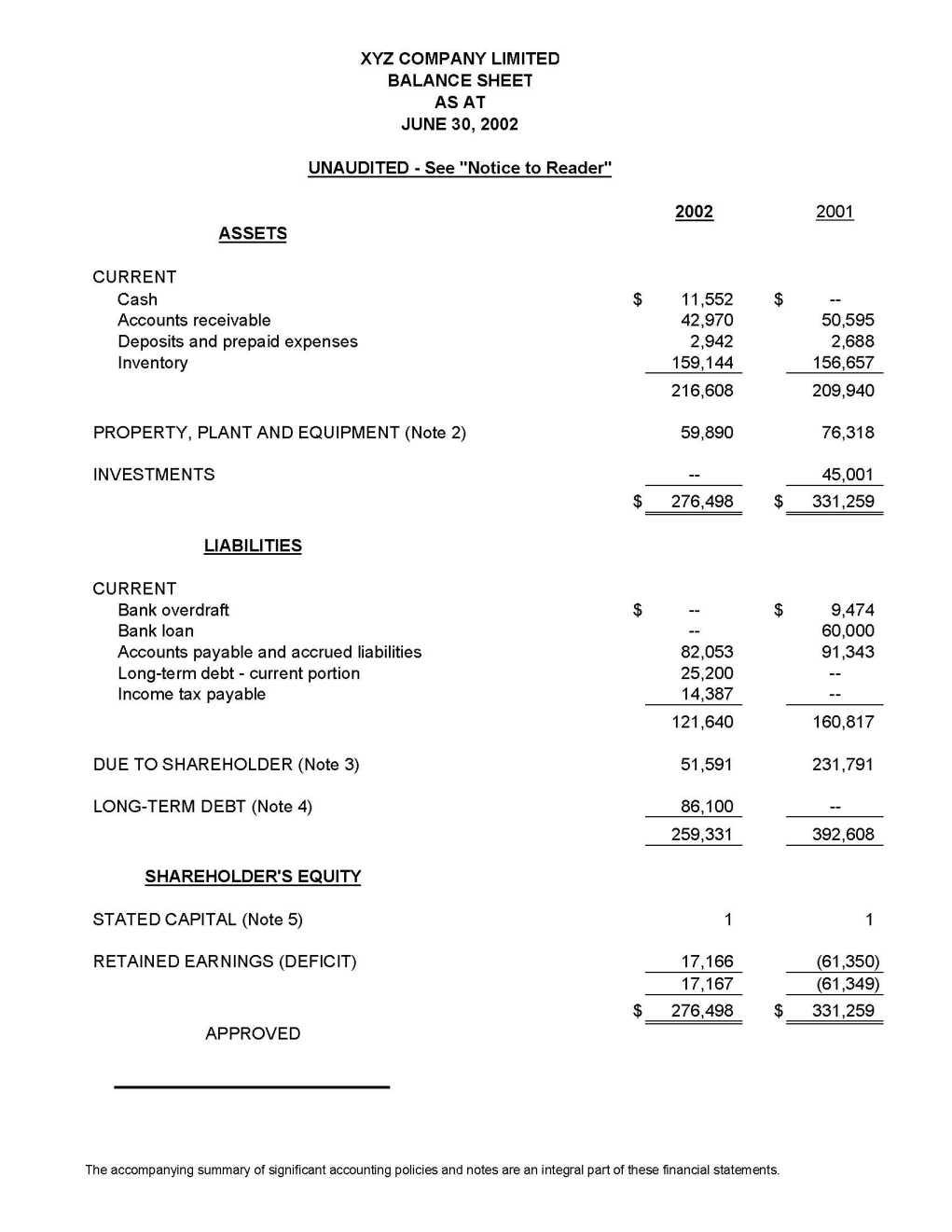 Douglas A Boufford Ca Understanding Financial Statements